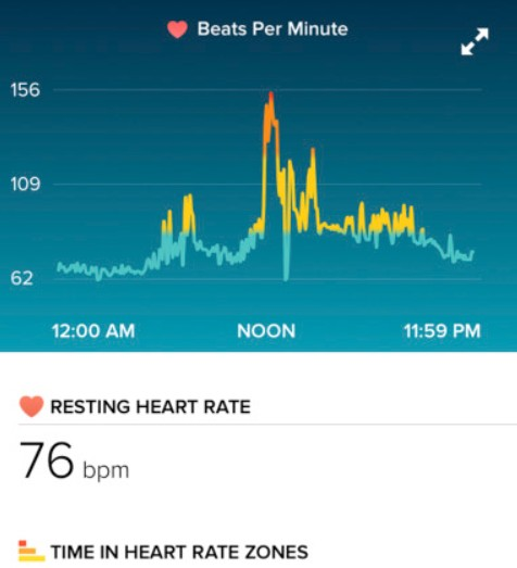 fitbit saved life